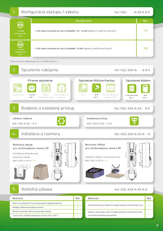 Brochure charging stations DBT-CEV - page.11
