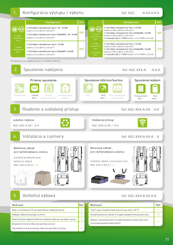 Brochure charging stations DBT-CEV - page.13