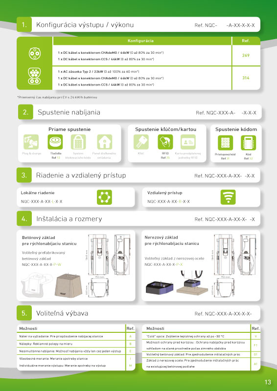 Brochure charging stations DBT-CEV - page.15