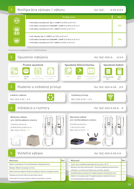 Brochure charging stations DBT-CEV - page.17